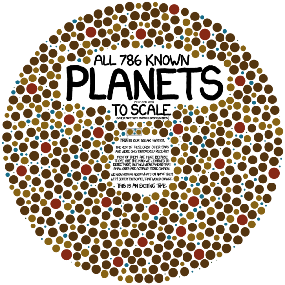Planets, planets, planets